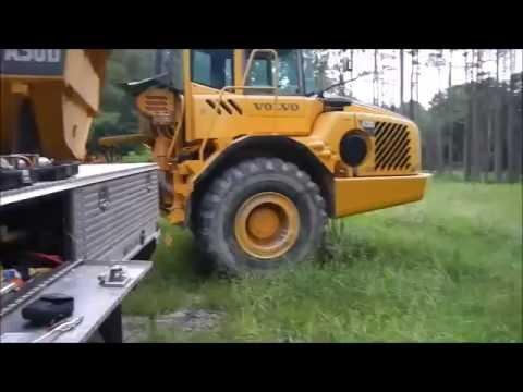 Equipment Maintentance