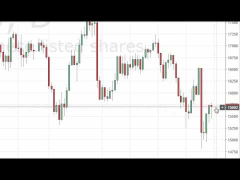 Nikkei Technical Analysis for July 1 2016 by FXEmpire.com