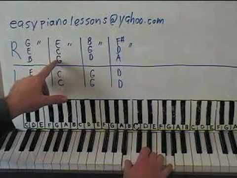 Piano Lessons Punk Rock Style By Ear Youtube