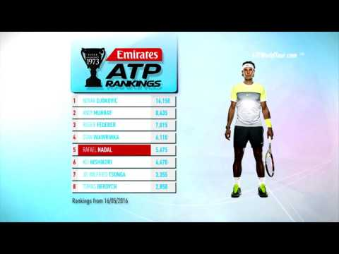Emirates ATP Rankings 16 May 2016