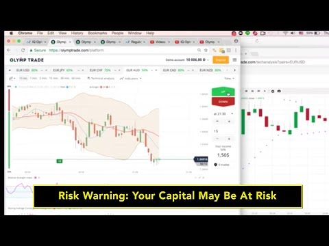 Difference Between Binary Options and Forex, Stocks