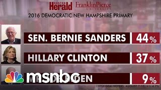 Bernie Sanders Takes The Lead Over Hillary Clinton | msnbc