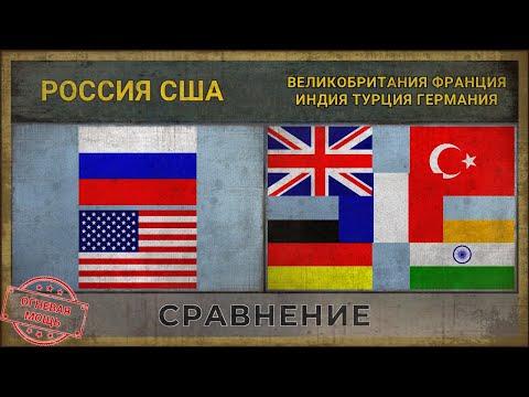 РОССИЯ, США Vs ВЕЛИКОБРИТАНИЯ, ФРАНЦИЯ, ИНДИЯ, ТУРЦИЯ, ГЕРМАНИЯ ★ Военная сила (2019)