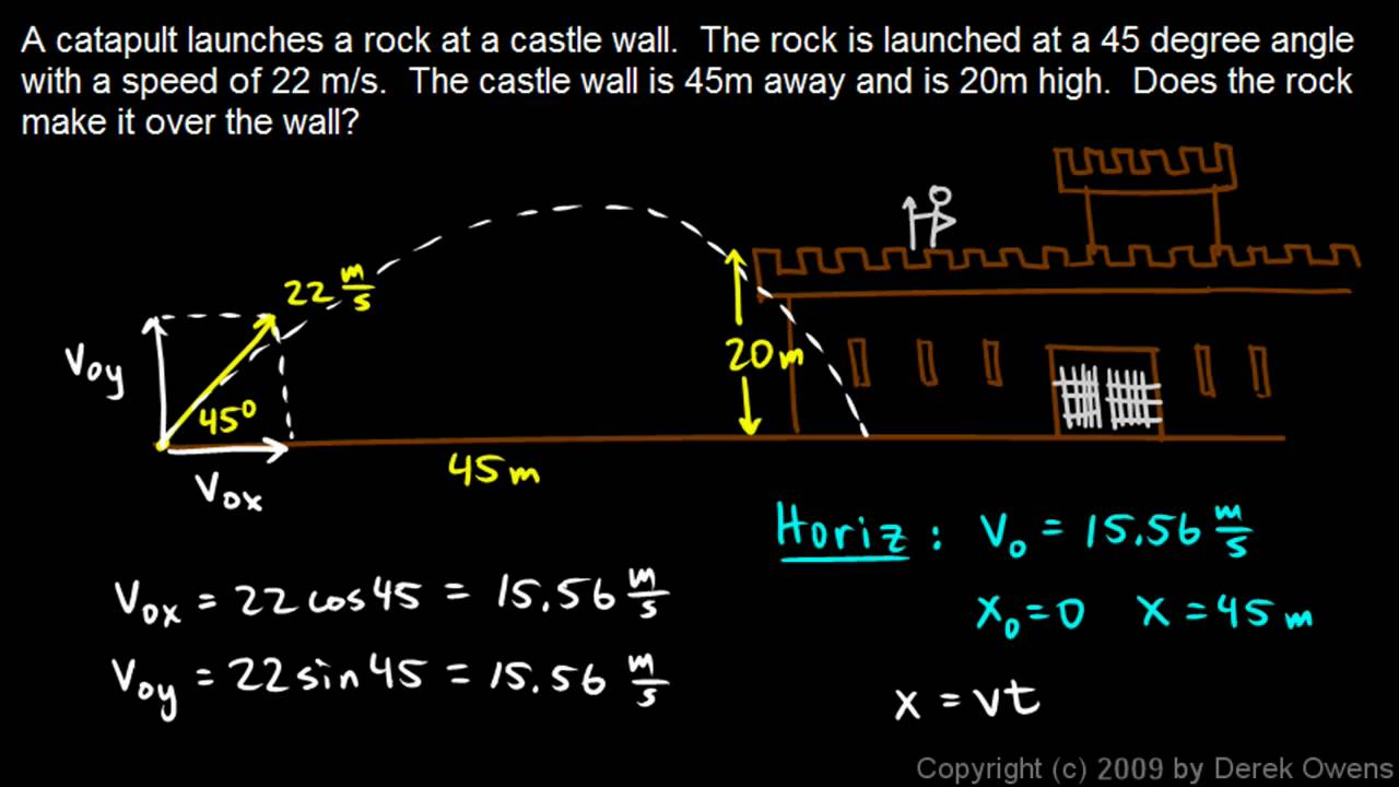 Projectile motion practice problems calculus1 lessonproblem.