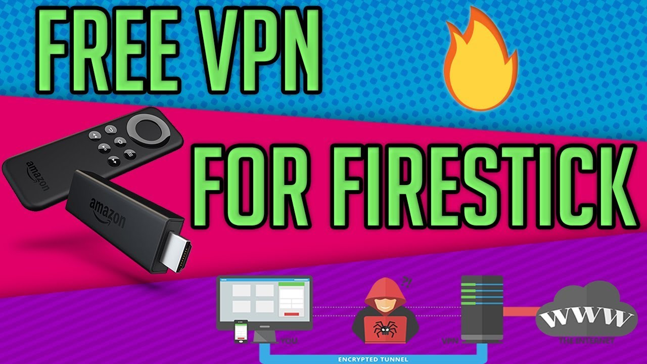 Free Vpn Options For Your Firestick 2017 Youtube