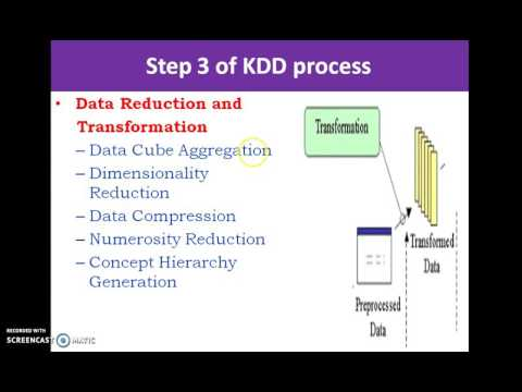 How Data Minng Works Or The KDD Process