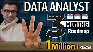 Learn Data Analyst Skills In 3 Months, Step By Step | Complete Data Analyst Roadmap