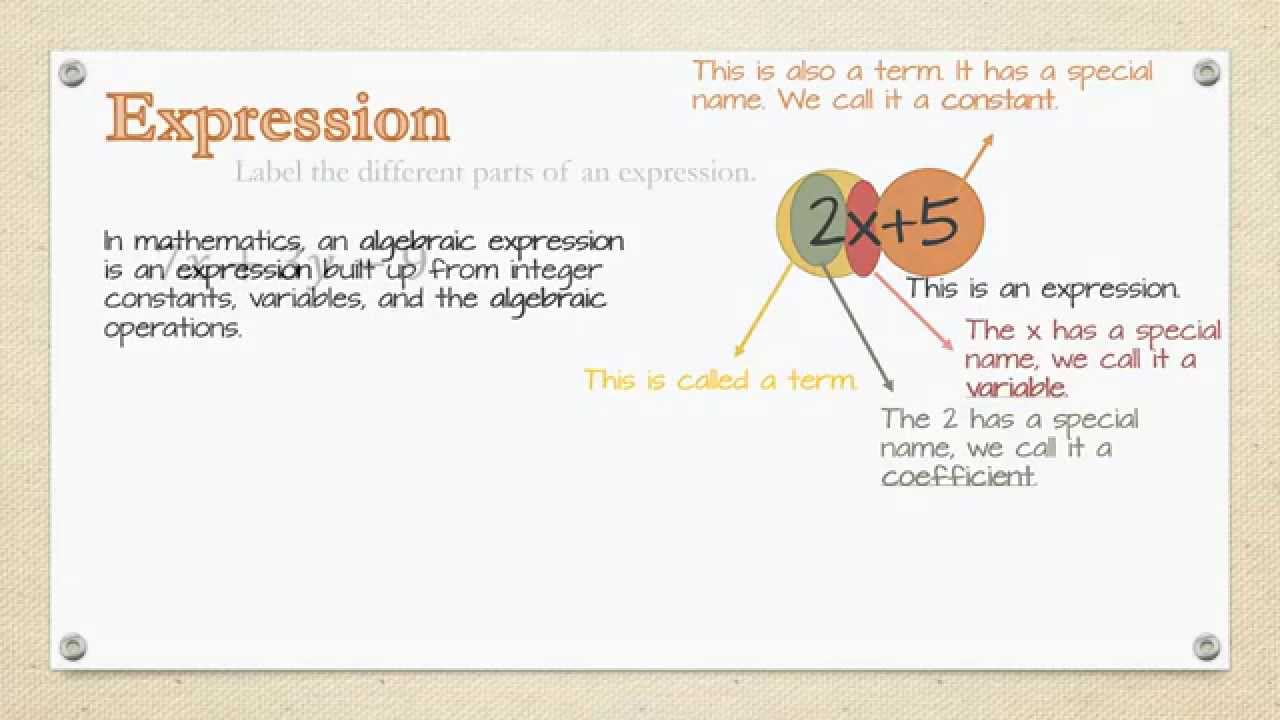 Expressions Algebra review Worksheet YouTube – Algebraic Expressions Worksheet