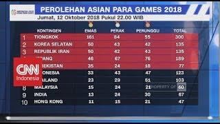 Tambahan Medali Indonesia menuju Penutupan Asian Para Games 2018