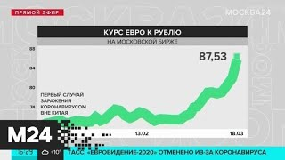 Курс евро на Мосбирже превысил 87 рублей - Москва 24