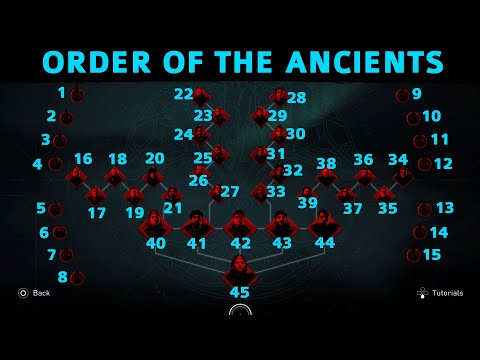 Assassin's Creed Valhalla All Order of the Ancients Locations & Zealots