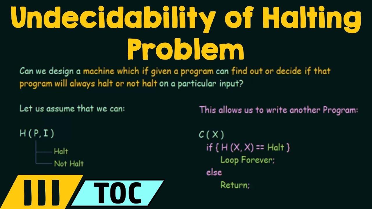 Undecidability of the Halting Problem - YouTube