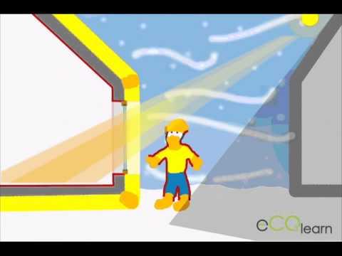 Wie funktioniert ein Passivhaus?