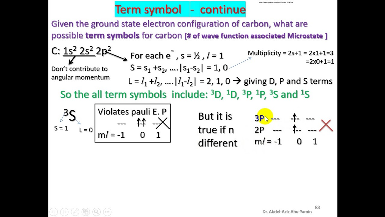 10 In 1 Ch1 L 10 Term Symbol Part 2 Youtube
