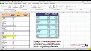 ВПР. Курсы MS Excel - Эксперт. Для профессионального использования (фрагмент онлайн-урока)