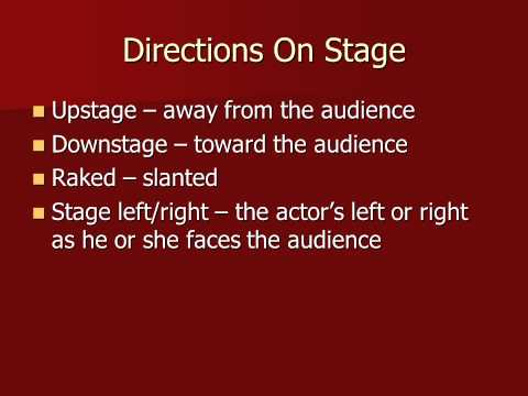 Basic Theatre Terms