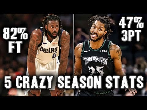 The 5 Craziest Player Stats Of The NBA Season
