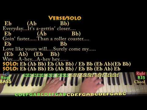 Everyday (Buddy Holly) Jamtrack in Eb with Chords/Lyrics