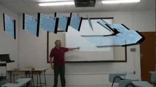 aula franquias franchising franqueado empreendedor negócio próprio Unisanta empreendedorismo 2
