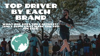 TOP DRIVER BY EACH BRAND (In t…