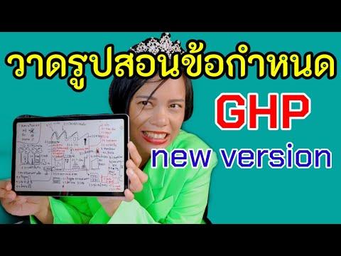 วาดรูปสอนข้อกำหนด ghp  codex version 5 : ข้อกำหนดสำหรับโรงงานอาหาร   เจ้าหญิงแห่งวงการiso