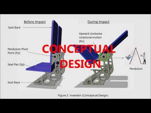 Vehicle/ Aircraft Pendulum Seat (PAC Seating Systems)