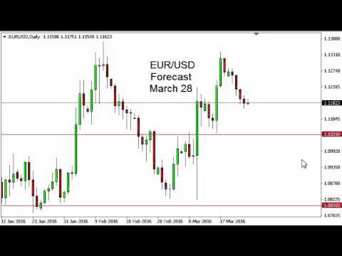 EUR/USD Technical Analysis for March 28 2016 by FXEmpire.com