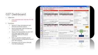 Sage50 GST Reporting