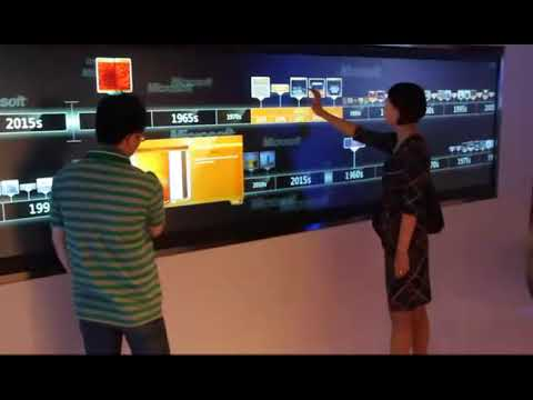 Interactive Touch Screen