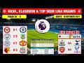 Hasil Liga Inggris Tadi Malam ~ BRENTFORD VS CHELSEA | LEICESTER VS MANCHESTER UNITED EPL 2021