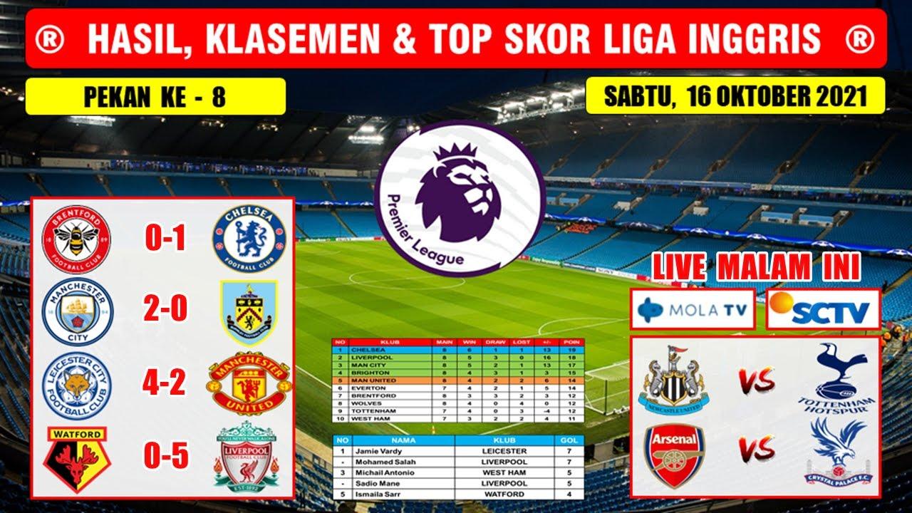 Download Hasil Liga Inggris Tadi Malam ~ BRENTFORD VS CHELSEA | LEICESTER VS MANCHESTER UNITED EPL 2021