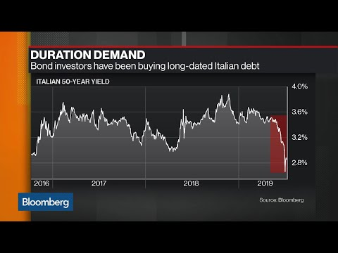 Italy Racks Up Orders For 50-Year Bonds