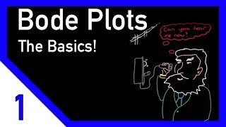 Control System Lectures - Bode Plots, Introduction