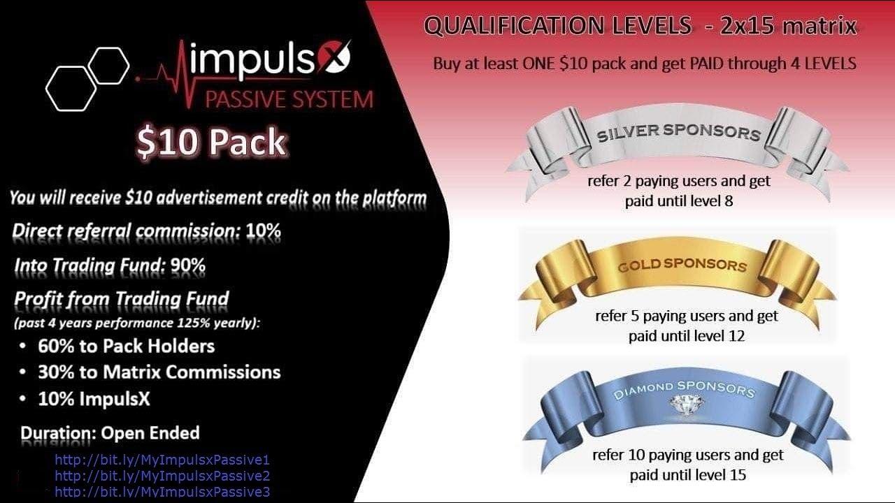 ImpulsX Passive System (IPS) (Kenjie Sison = Cryptonaire)