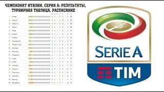 Футбол Чемпионат Италии 12 тур Серия А Результаты турнирная таблица расписание