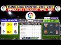 Hasil Liga Spanyol Tadi Malam | Eibar vs Sociedad | Klasemen La Liga 2021 | Bola Tadi Malam