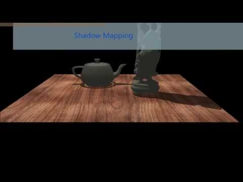 Software Rendering Interactive Graphics