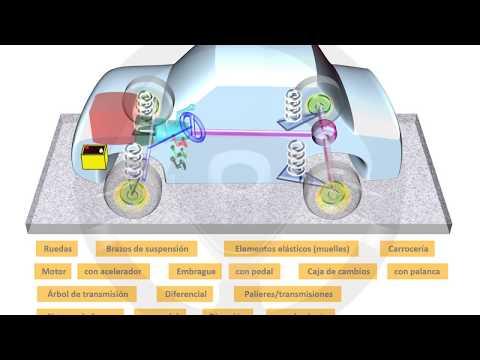 INTRODUCCIÓN A LA TECNOLOGÍA DEL AUTOMÓVIL - Módulo 1 (4/14)