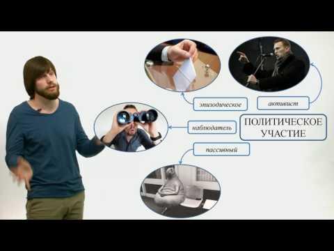 Политическое сознание и политическое поведение видеоурок