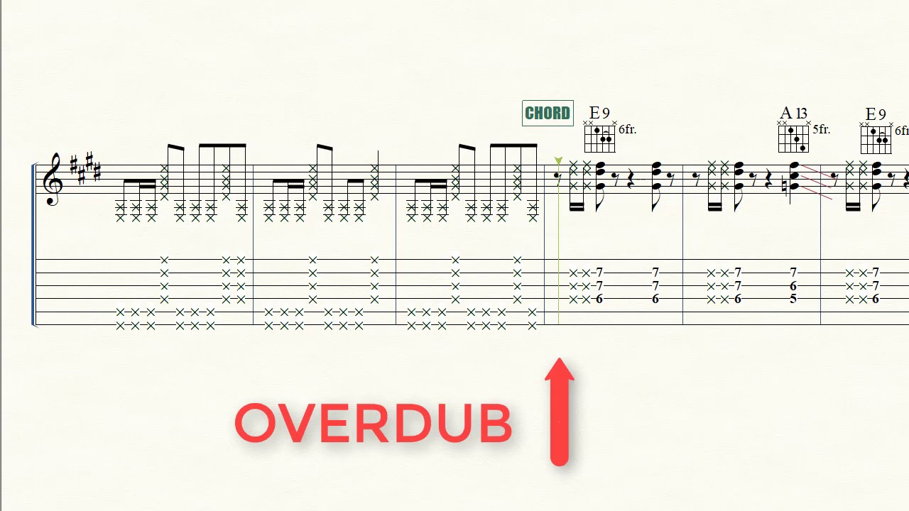 Guitar Tab Notes Looper Pedal Rumble Boogie Blues Youtube
