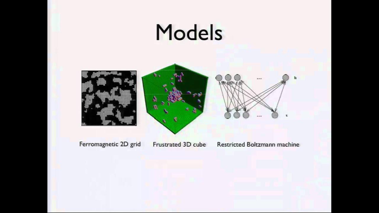 AISTATS 2012: Adaptive MCMC with Bayesian Optimization