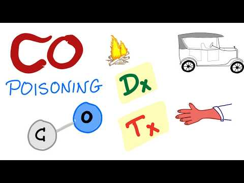 CO poisoning Diagnosis and Treatment