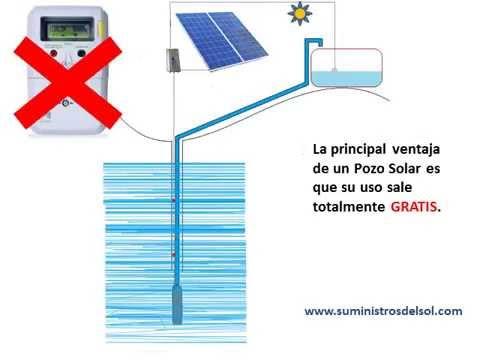 Bomba Solar Sumergible de Pozo. Funcionamiento de Sistema de Bombeo Solar.