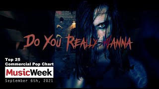 Omar Veluz - Do You Really Wanna feat. Ivan Mendez (Official Music Video)