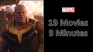 Marvel Cinematic Universe Summary - Entire MCU Recap (Movies Only) in 9 Minutes