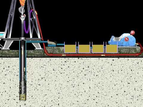 animation mud drilling fluid circulation system in a drill rig