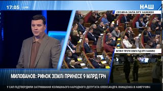 Володимир Пилипенко про відкриття ринку землі, 04.12.2019