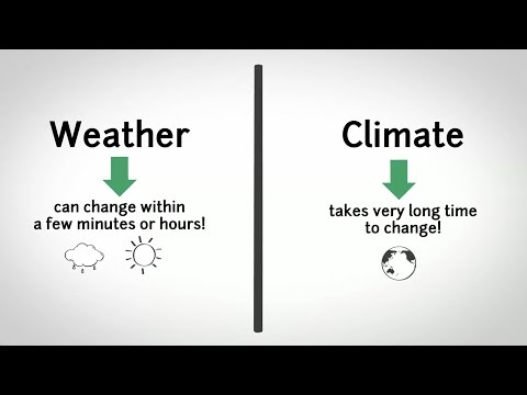 Weather vs. Climate: What's the difference? - YouTube