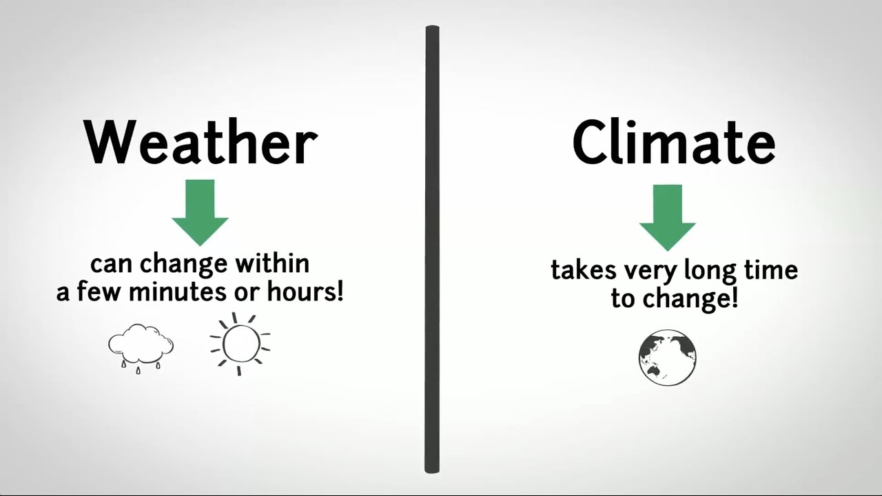 Weather And Climate : Weather vs climate difference between and
