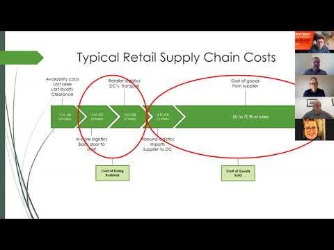 retail-reboot-6-logistics-and-fulfilment